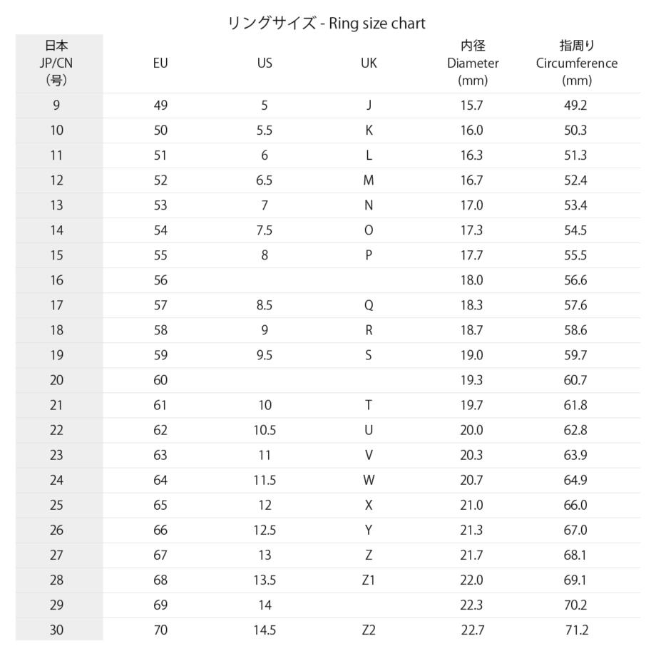 リングサイズ表